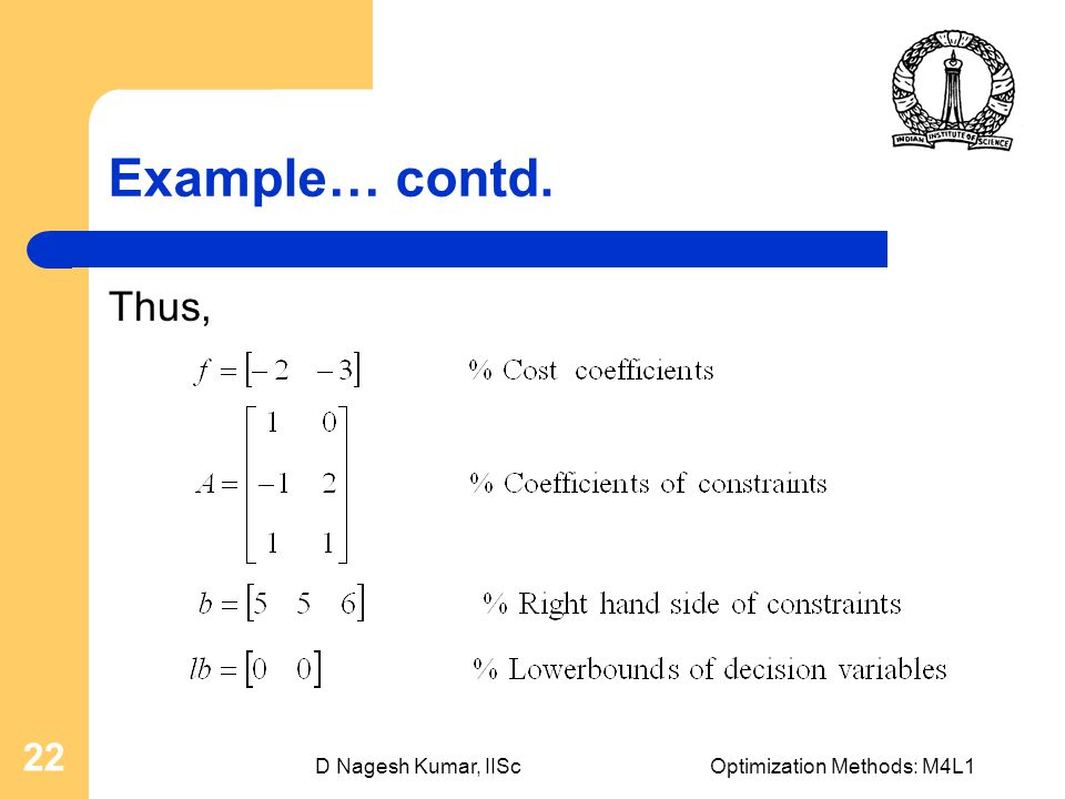 D Nagesh Kumar, IIScOptimization Methods: M4L1 22 Example… contd. Thus,