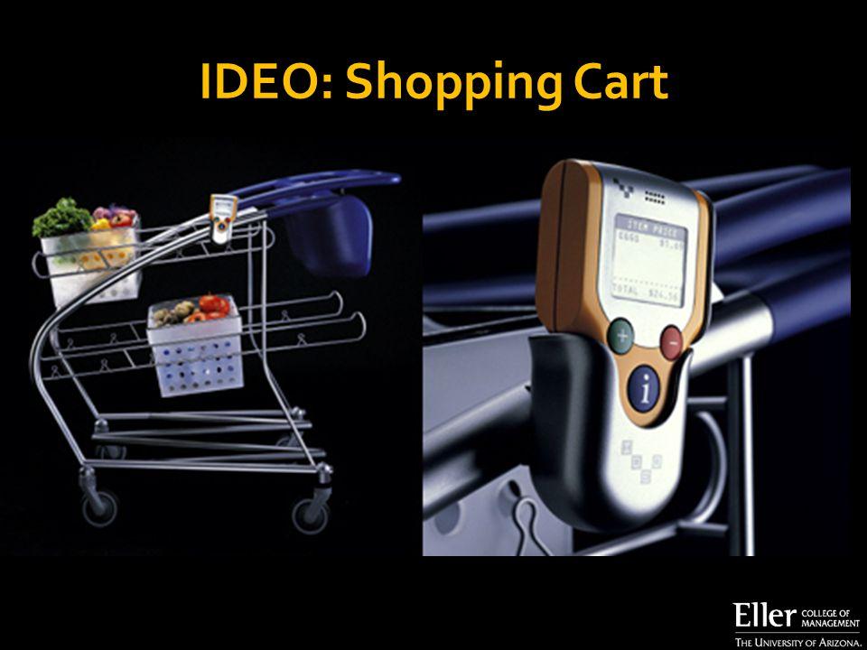 IDEO: Shopping Cart