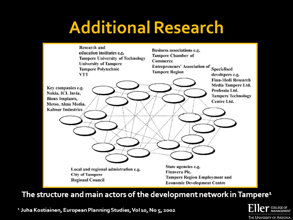 Additional Research The structure and main actors of the development network in Tampere 1 1 Juha Kostiainen, European Planning Studies, Vol 10, No 5, 2002