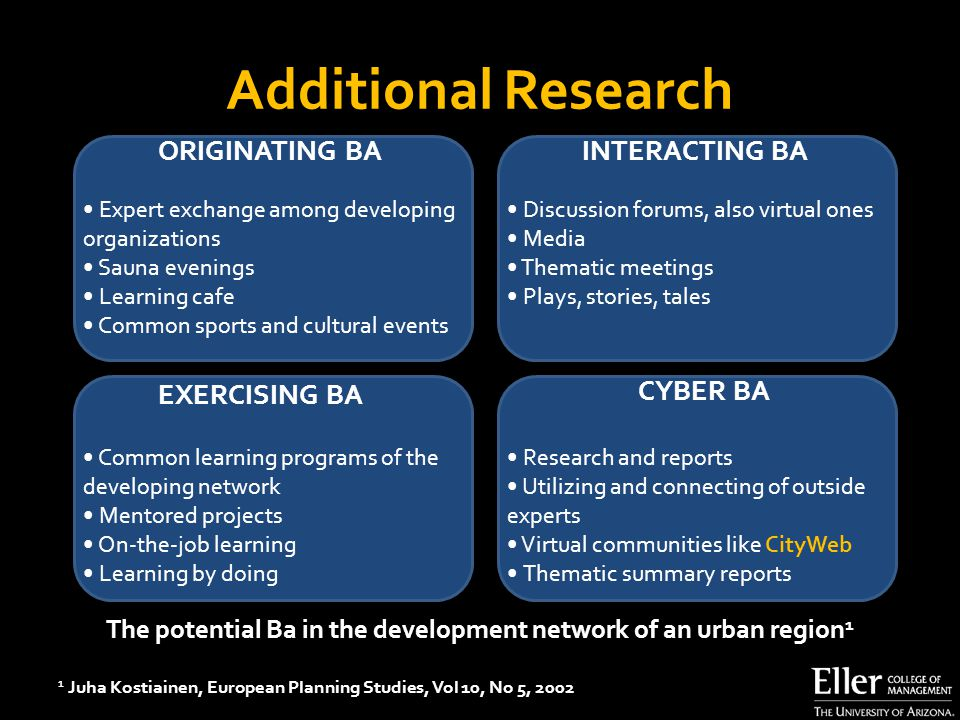 Additional Research The potential Ba in the development network of an urban region 1 ORIGINATING BAINTERACTING BA CYBER BA EXERCISING BA Expert exchange among developing organizations Sauna evenings Learning cafe Common sports and cultural events Discussion forums, also virtual ones Media Thematic meetings Plays, stories, tales Common learning programs of the developing network Mentored projects On-the-job learning Learning by doing Research and reports Utilizing and connecting of outside experts Virtual communities like CityWeb Thematic summary reports 1 Juha Kostiainen, European Planning Studies, Vol 10, No 5, 2002