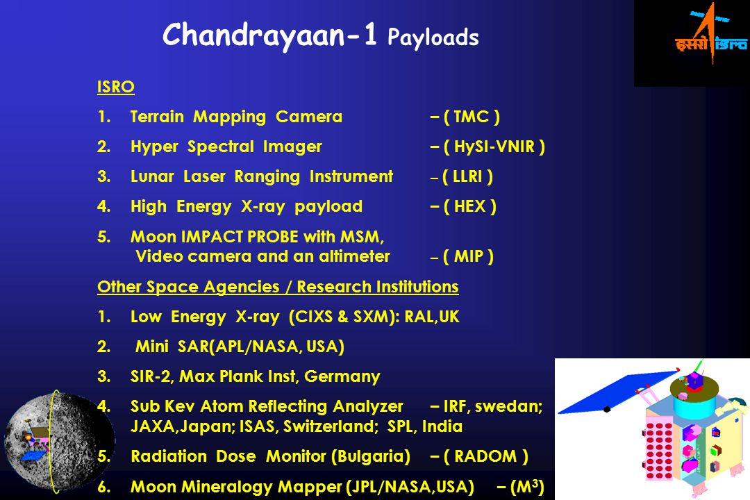 Chandrayaan-1 Payloads ISRO 1.Terrain Mapping Camera – ( TMC ) 2.Hyper Spectral Imager – ( HySI-VNIR ) 3.Lunar Laser Ranging Instrument – ( LLRI ) 4.High Energy X-ray payload– ( HEX ) 5.Moon IMPACT PROBE with MSM, Video camera and an altimeter – ( MIP ) Other Space Agencies / Research Institutions 1.Low Energy X-ray (CIXS & SXM): RAL,UK 2.