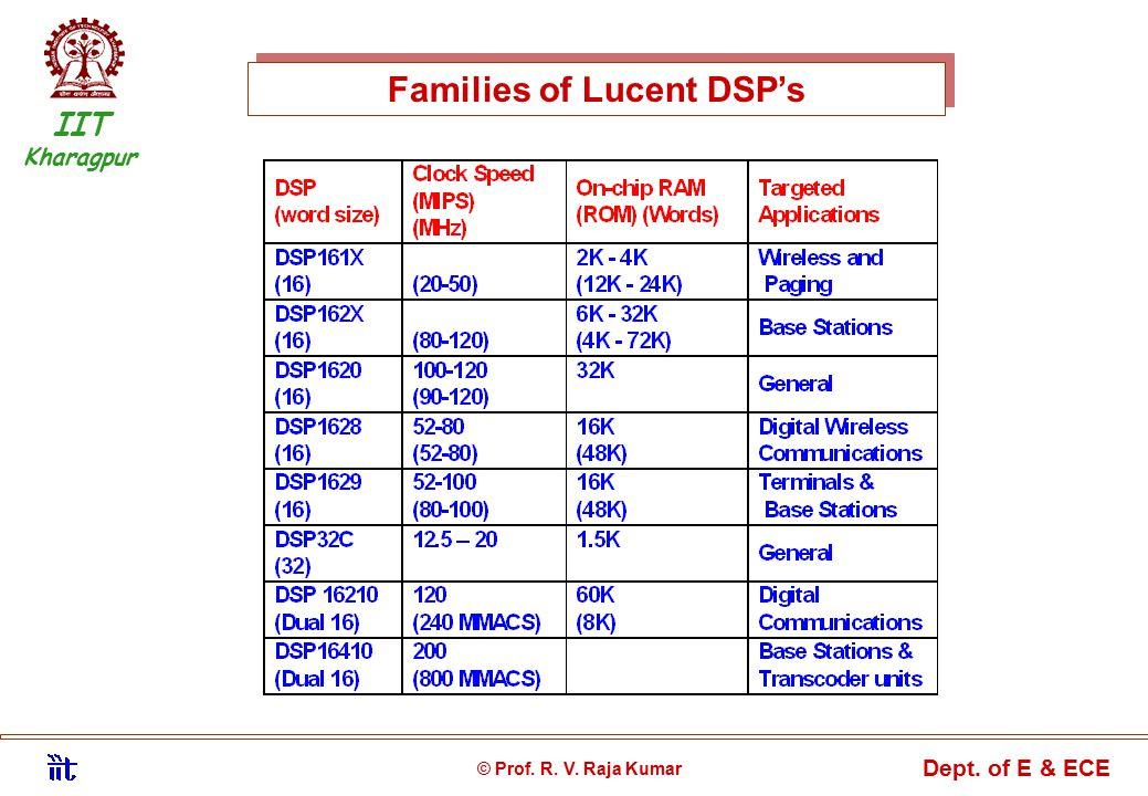 Families of Lucent DSP's IIT Kharagpur © Prof. R. V. Raja Kumar Dept. of E & ECE