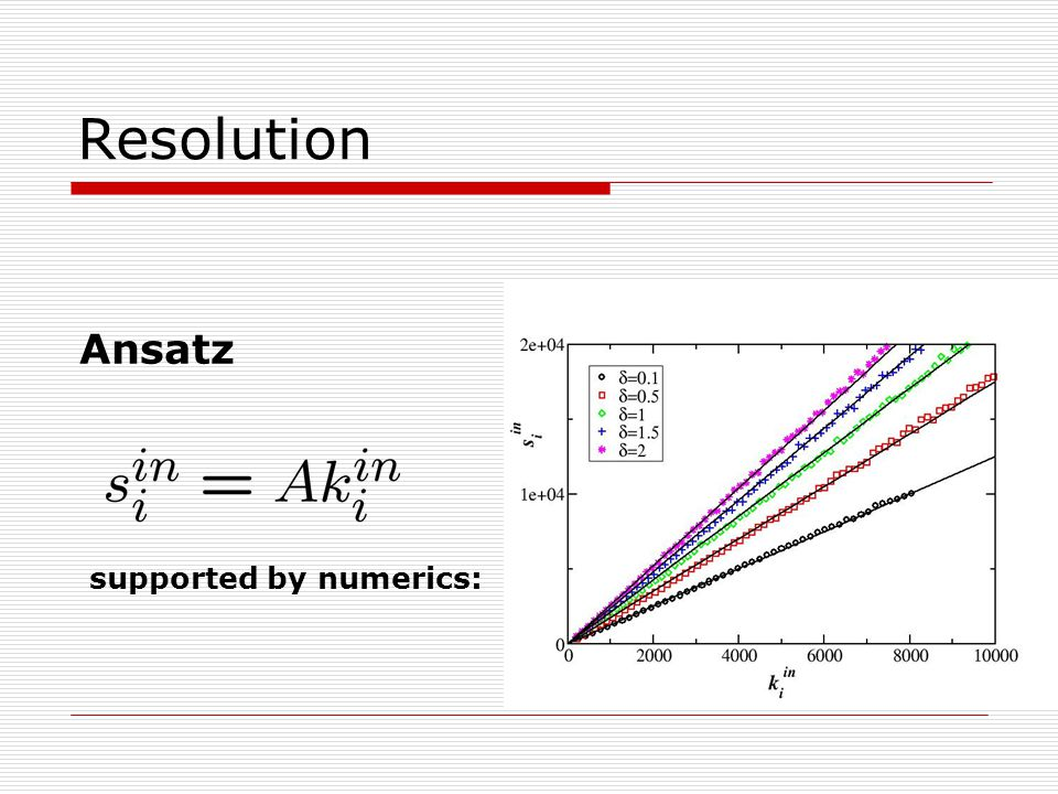 Resolution Ansatz supported by numerics:
