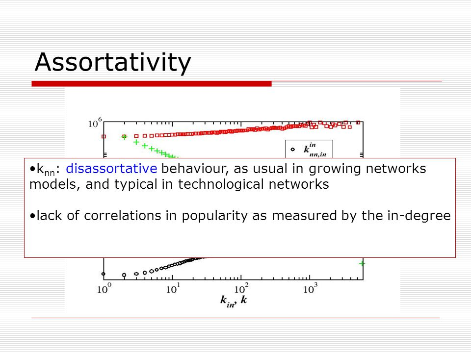 Assortativity k nn : disassortative behaviour, as usual in growing networks models, and typical in technological networks lack of correlations in popu