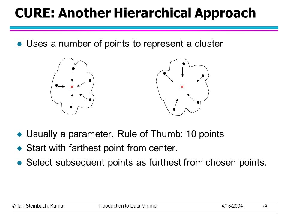 © Tan,Steinbach, Kumar Introduction to Data Mining 4/18/2004 15 Limitations of Current Merging Schemes l Existing merging schemes in hierarchical clustering algorithms are static in nature –MIN or CURE:  merge two clusters based on their closeness (or minimum distance) –GROUP-AVERAGE:  merge two clusters based on their average connectivity
