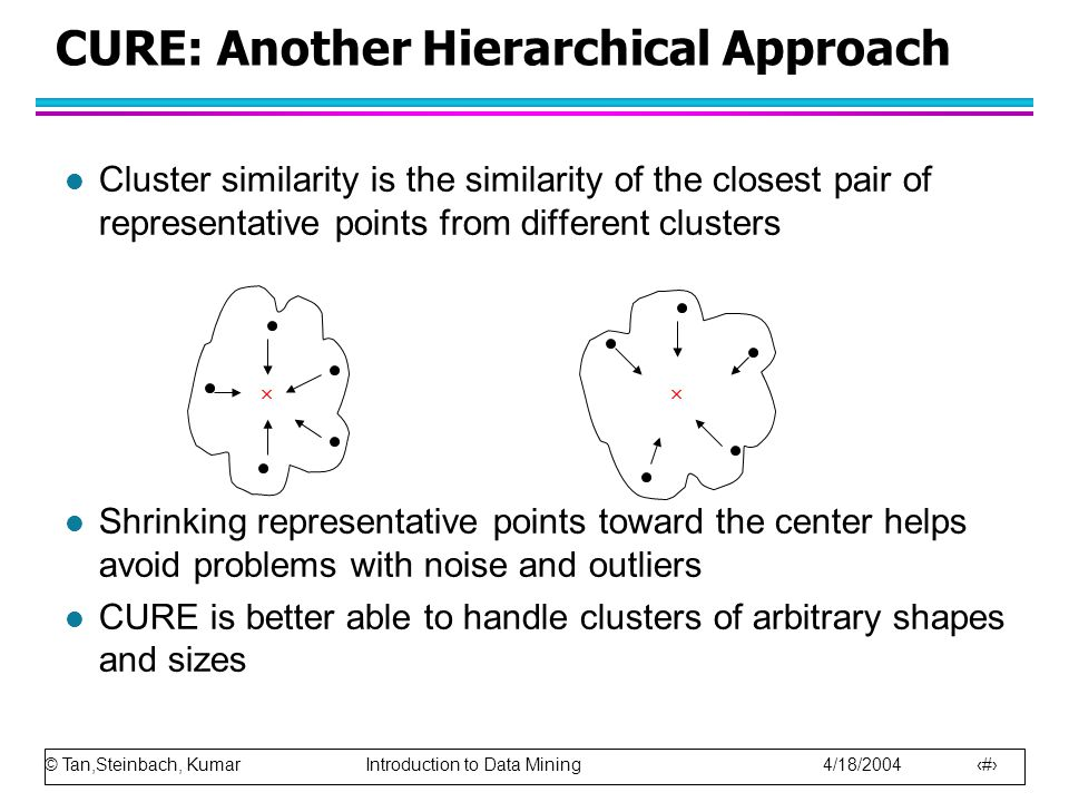 © Tan,Steinbach, Kumar Introduction to Data Mining 4/18/2004 17 Chameleon: Clustering Using Dynamic Modeling l Adapt to the characteristics of the data set to find the natural clusters l Use a dynamic model to measure the similarity between clusters –Main property is the relative closeness and relative inter- connectivity of the cluster –Two clusters are combined if the resulting cluster shares certain properties with the constituent clusters –The merging scheme preserves self-similarity l One of the areas of application is spatial data