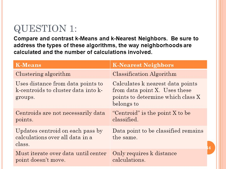 QUESTION 1: 34 Compare and contrast k-Means and k-Nearest Neighbors. Be sure to address the types of these algorithms, the way neighborhoods are calcu
