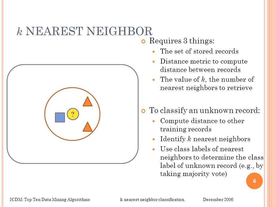 k NEAREST NEIGHBOR Requires 3 things: The set of stored records Distance metric to compute distance between records The value of k, the number of near