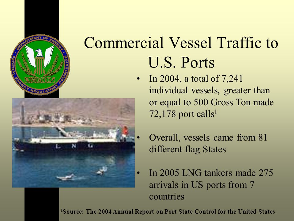 Commercial Vessel Traffic to U.S.
