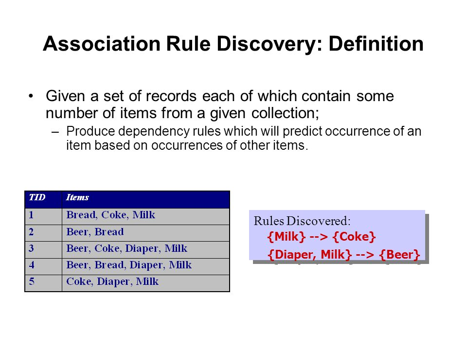 Association Rule Discovery: Definition Given a set of records each of which contain some number of items from a given collection; –Produce dependency