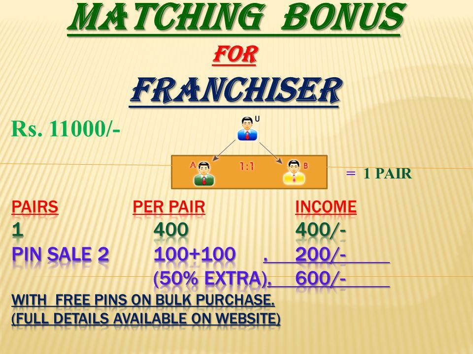MATCHING BONUS FORFRANCHISER = 1 PAIR Rs. 11000/-
