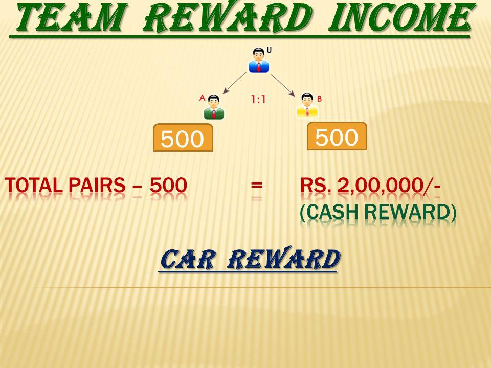 TEAM REWARD INCOME 500 CAR REWARD