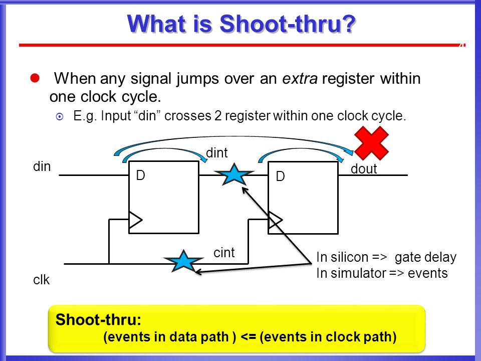 What is Shoot-thru. When any signal jumps over an extra register within one clock cycle.