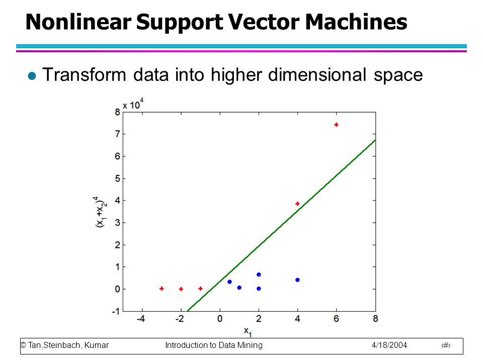 © Tan,Steinbach, Kumar Introduction to Data Mining 4/18/2004 16 Nonlinear Support Vector Machines l Transform data into higher dimensional space