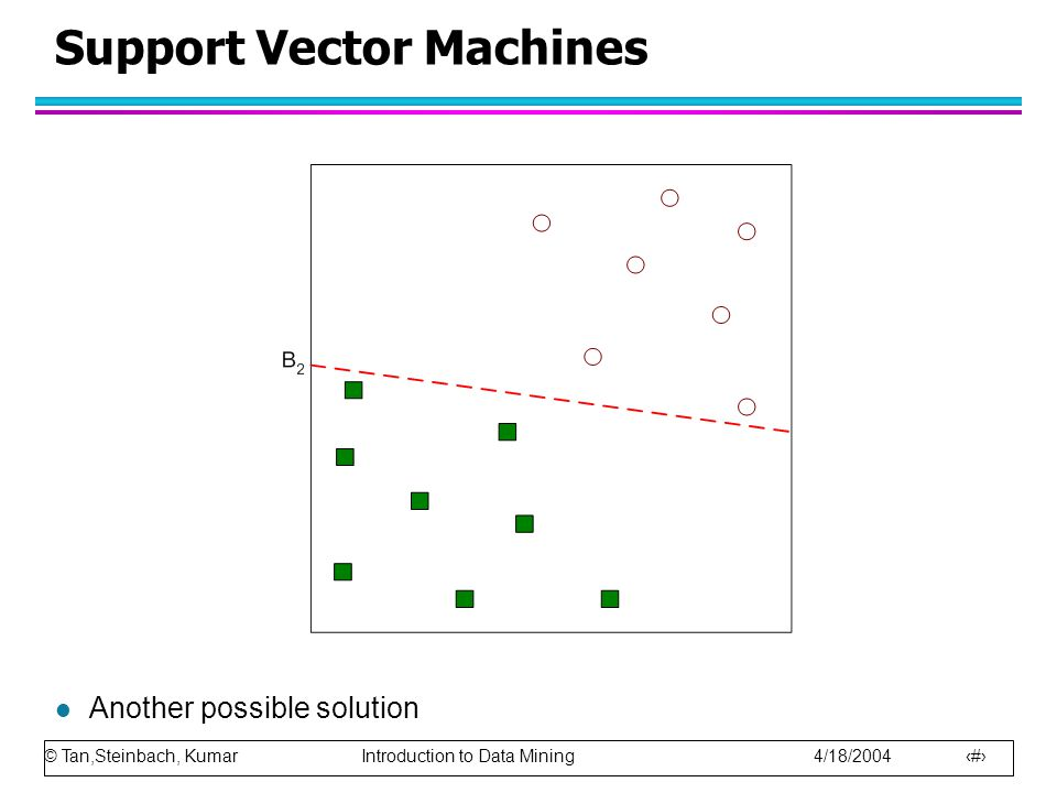 © Tan,Steinbach, Kumar Introduction to Data Mining 4/18/2004 3 Support Vector Machines l Another possible solution