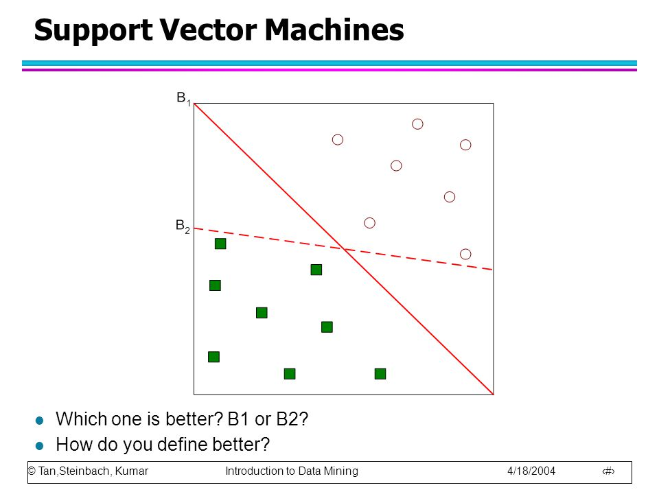 © Tan,Steinbach, Kumar Introduction to Data Mining 4/18/2004 6 Support Vector Machines l Find hyperplane maximizes the margin => B1 is better than B2