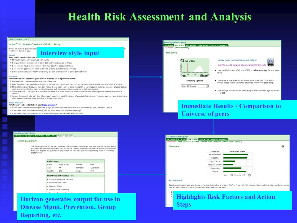 Health Risk Assessment and Analysis Confidential Interview-style input Immediate Results / Comparison to Universe of peers Highlights Risk Factors and Action Steps Horizon generates output for use in Disease Mgmt, Prevention, Group Reporting, etc.