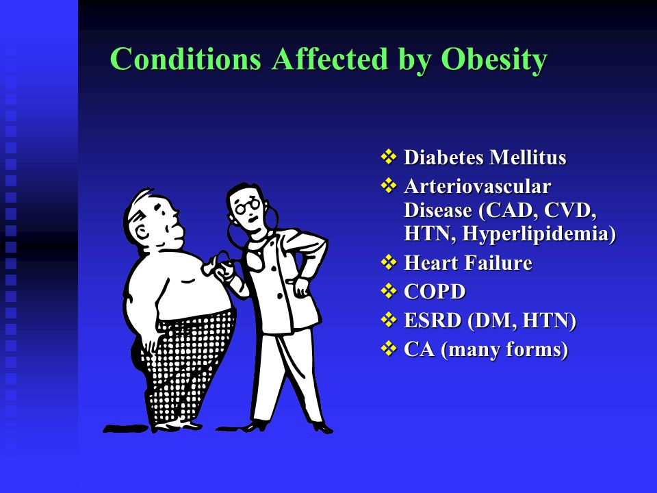 Conditions Affected by Obesity  Diabetes Mellitus  Arteriovascular Disease (CAD, CVD, HTN, Hyperlipidemia)  Heart Failure  COPD  ESRD (DM, HTN)  CA (many forms)