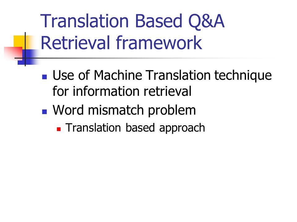 Translation Based Q&A Retrieval framework Use of Machine Translation technique for information retrieval Word mismatch problem Translation based appro