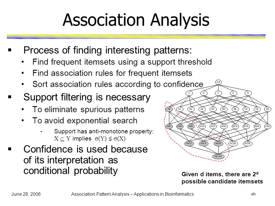 June 28, 2006 Association Pattern Analysis – Applications in Bioinformatics 7  Process of finding interesting patterns: Find frequent itemsets using a support threshold Find association rules for frequent itemsets Sort association rules according to confidence  Support filtering is necessary To eliminate spurious patterns To avoid exponential search -Support has anti-monotone property: X  Y implies  ( Y ) ≤  ( X )  Confidence is used because of its interpretation as conditional probability Association Analysis Given d items, there are 2 d possible candidate itemsets