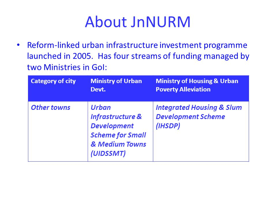 About JnNURM Reform-linked urban infrastructure investment programme launched in 2005.