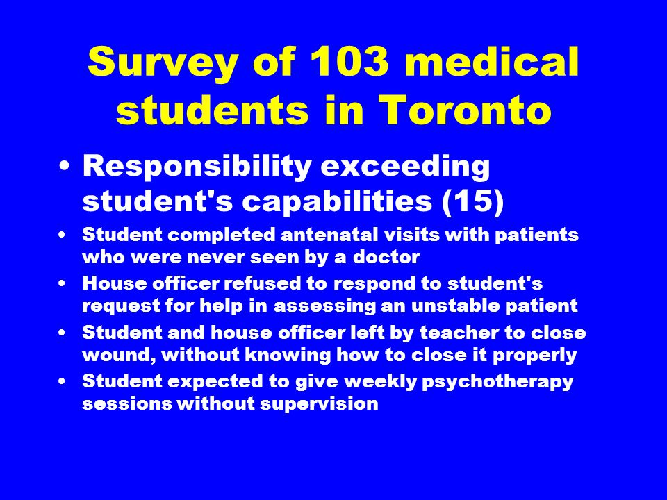 Survey of 103 medical students in Toronto Responsibility exceeding student's capabilities (15) Student completed antenatal visits with patients who we