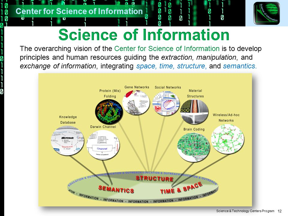 Science & Technology Centers Program The overarching vision of the Center for Science of Information is to develop principles and human resources guiding the extraction, manipulation, and exchange of information, integrating space, time, structure, and semantics.