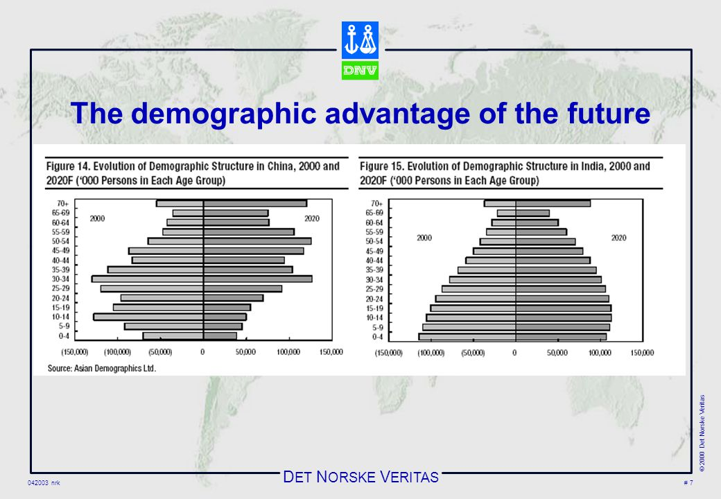 D ET N ORSKE V ERITAS 042003 nrk © 2000 Det Norske Veritas # 7 The demographic advantage of the future