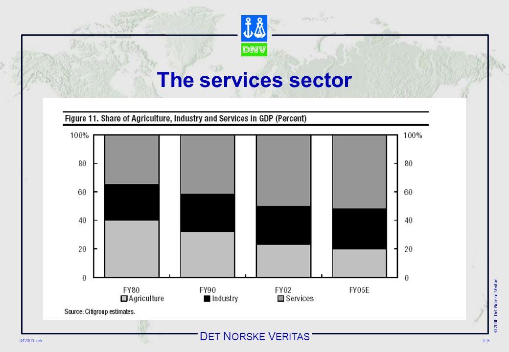 D ET N ORSKE V ERITAS 042003 nrk © 2000 Det Norske Veritas # 8 The services sector
