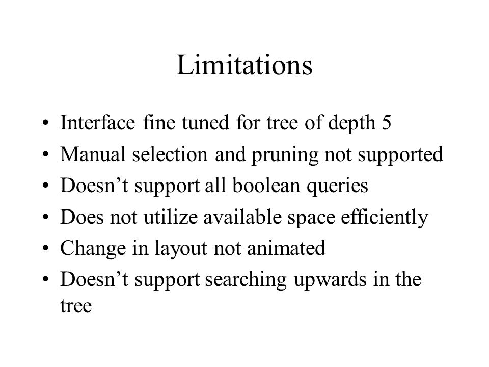 Limitations Interface fine tuned for tree of depth 5 Manual selection and pruning not supported Doesn't support all boolean queries Does not utilize available space efficiently Change in layout not animated Doesn't support searching upwards in the tree