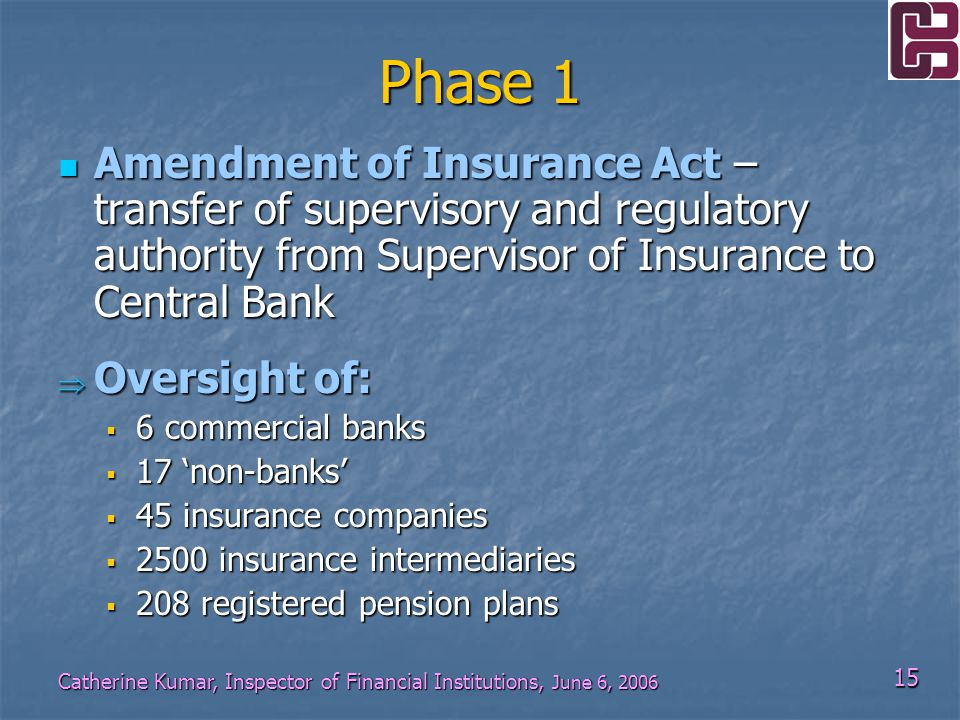 15 Catherine Kumar, Inspector of Financial Institutions, June 6, 2006 Phase 1 Amendment of Insurance Act – transfer of supervisory and regulatory authority from Supervisor of Insurance to Central Bank Amendment of Insurance Act – transfer of supervisory and regulatory authority from Supervisor of Insurance to Central Bank  Oversight of:  6 commercial banks  17 'non-banks'  45 insurance companies  2500 insurance intermediaries  208 registered pension plans