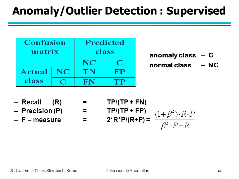 JC Cubero -> © Tan,Steinbach, Kumar Detección de Anomalías 11 anomaly class–C normal class– NC –Recall (R)= TP/(TP + FN) –Precision (P) = TP/(TP + FP) –F – measure = 2*R*P/(R+P) = Anomaly/Outlier Detection : Supervised
