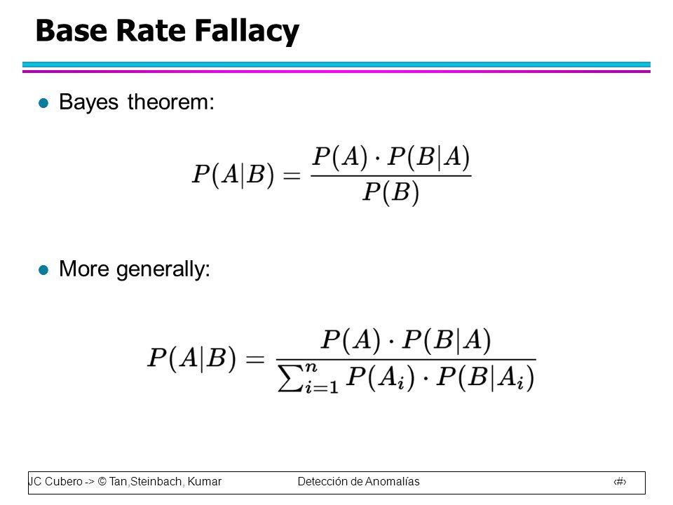 JC Cubero -> © Tan,Steinbach, Kumar Detección de Anomalías 13 Base Rate Fallacy l Bayes theorem: l More generally: