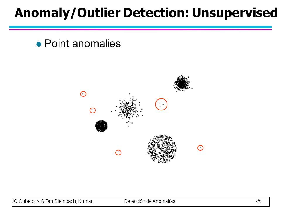 JC Cubero -> © Tan,Steinbach, Kumar Detección de Anomalías 21 l Point anomalies Anomaly/Outlier Detection: Unsupervised