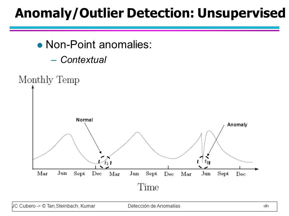 JC Cubero -> © Tan,Steinbach, Kumar Detección de Anomalías 23 l Non-Point anomalies: –Contextual Anomaly/Outlier Detection: Unsupervised Normal Anomaly