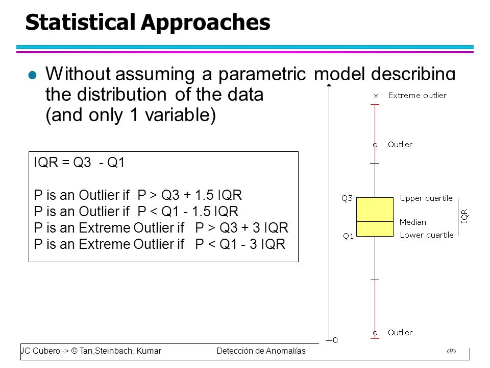 JC Cubero -> © Tan,Steinbach, Kumar Detección de Anomalías 28 Statistical Approaches l Without assuming a parametric model describing the distribution of the data (and only 1 variable) IQR = Q3 - Q1 P is an Outlier if P > Q3 + 1.5 IQR P is an Outlier if P < Q1 - 1.5 IQR P is an Extreme Outlier if P > Q3 + 3 IQR P is an Extreme Outlier if P < Q1 - 3 IQR