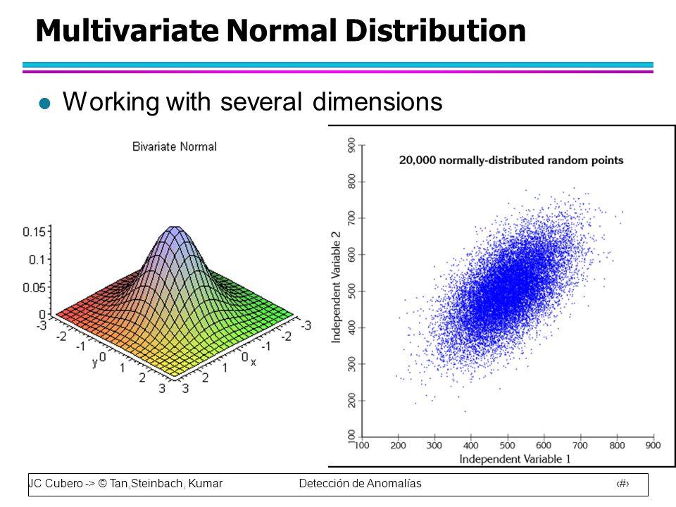JC Cubero -> © Tan,Steinbach, Kumar Detección de Anomalías 31 Multivariate Normal Distribution l Working with several dimensions
