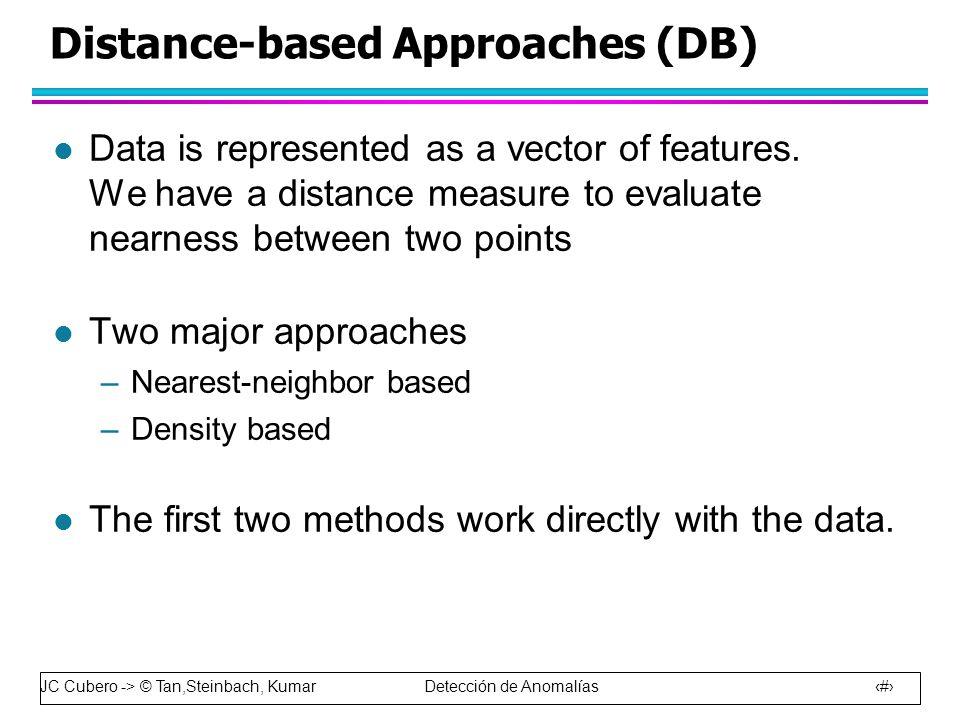 JC Cubero -> © Tan,Steinbach, Kumar Detección de Anomalías 35 Distance-based Approaches (DB) l Data is represented as a vector of features.