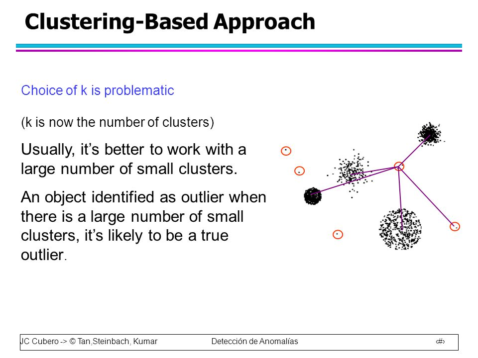 JC Cubero -> © Tan,Steinbach, Kumar Detección de Anomalías 56 Clustering-Based Approach Choice of k is problematic (k is now the number of clusters) Usually, it's better to work with a large number of small clusters.