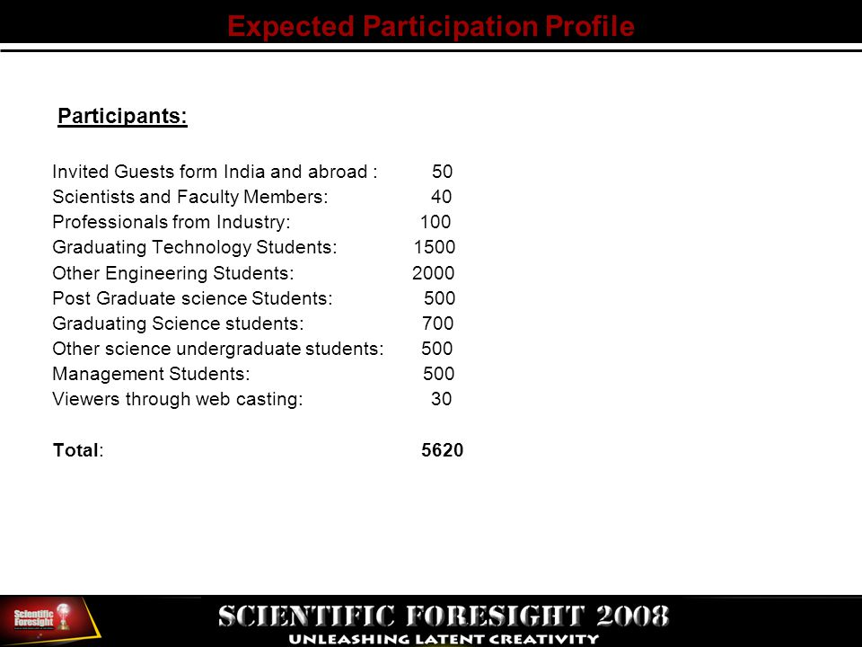 Expected Participation Profile Participants: Invited Guests form India and abroad : 50 Scientists and Faculty Members: 40 Professionals from Industry: 100 Graduating Technology Students: 1500 Other Engineering Students: 2000 Post Graduate science Students: 500 Graduating Science students: 700 Other science undergraduate students: 500 Management Students: 500 Viewers through web casting: 30 Total: 5620