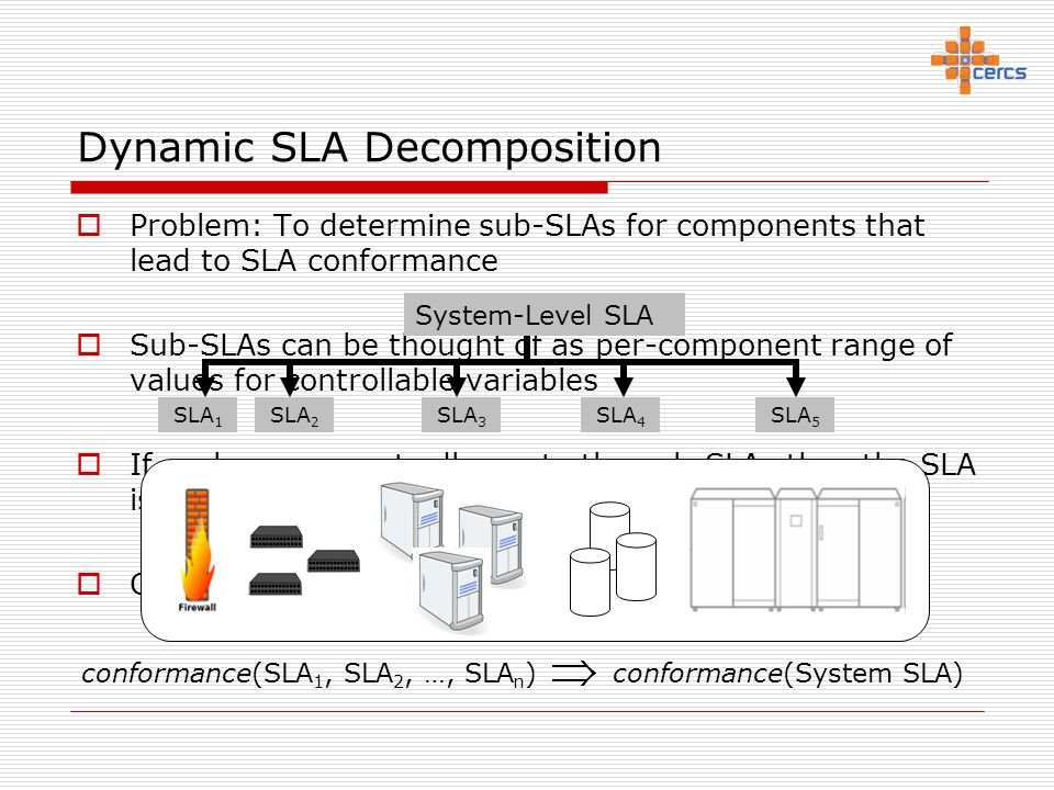 Dynamic SLA Decomposition  Problem: To determine sub-SLAs for components that lead to SLA conformance  Sub-SLAs can be thought of as per-component r