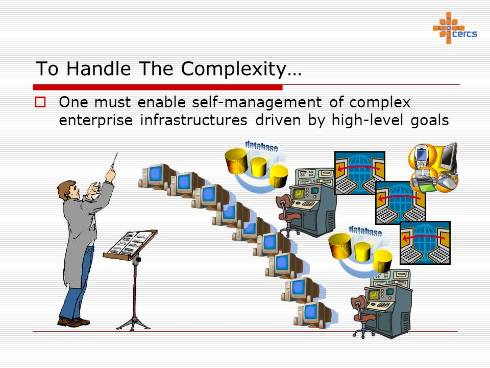 To Handle The Complexity…  One must enable self-management of complex enterprise infrastructures driven by high-level goals