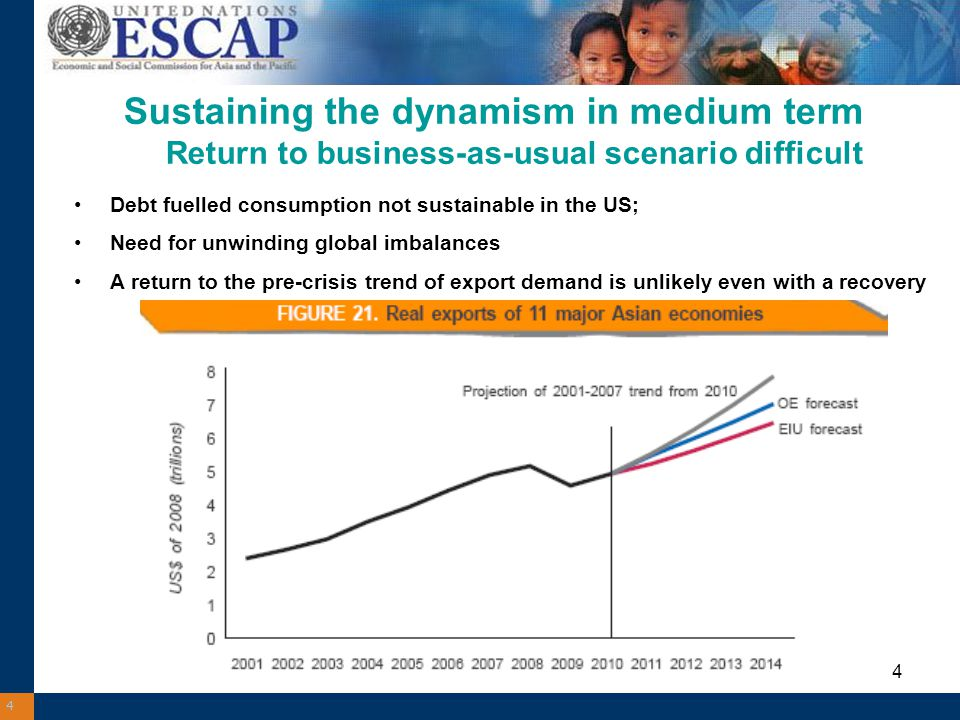 4 Sustaining the dynamism in medium term Return to business-as-usual scenario difficult 4 Debt fuelled consumption not sustainable in the US; Need for unwinding global imbalances A return to the pre-crisis trend of export demand is unlikely even with a recovery
