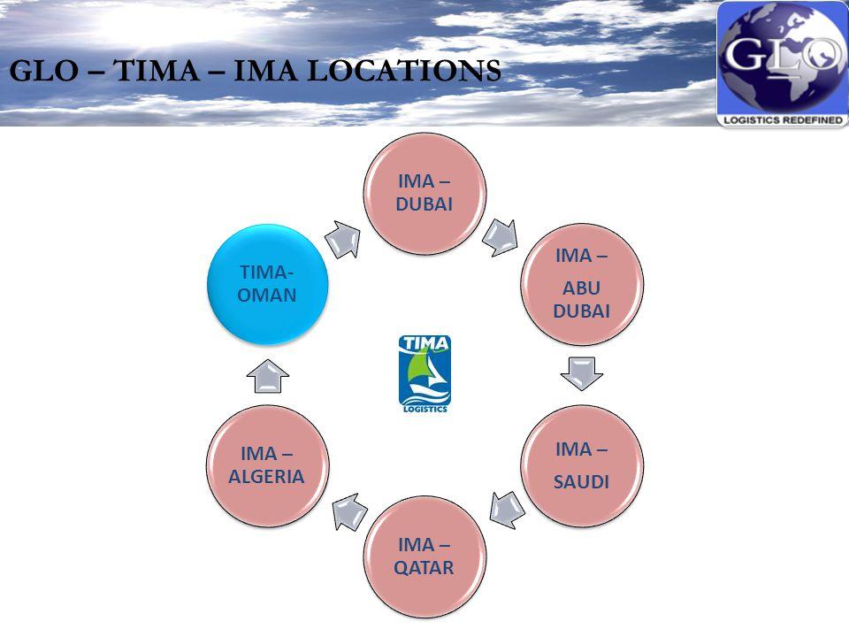 GLO – TIMA – IMA LOCATIONS IMA – DUBAI IMA – ABU DUBAI IMA – SAUDI IMA – QATAR IMA – ALGERIA TIMA- OMAN