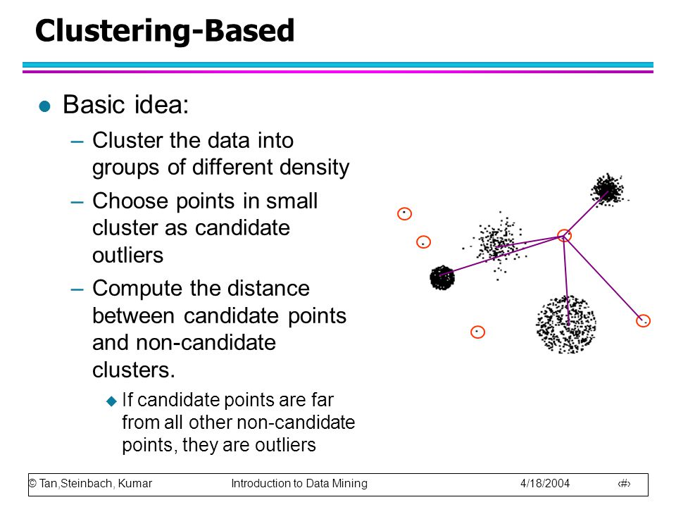 © Tan,Steinbach, Kumar Introduction to Data Mining 4/18/2004 19 Clustering-Based l Basic idea: –Cluster the data into groups of different density –Choose points in small cluster as candidate outliers –Compute the distance between candidate points and non-candidate clusters.