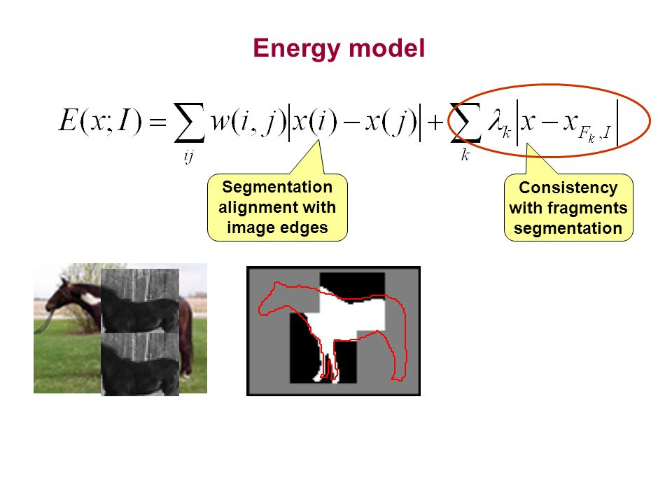 Energy model Segmentation alignment with image edges Consistency with fragments segmentation