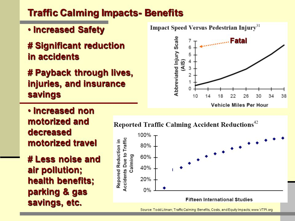 Traffic Calming Impacts- Benefits Increased Safety Increased Safety # Significant reduction in accidents # Payback through lives, injuries, and insurance savings Increased non motorized and decreased motorized travel Increased non motorized and decreased motorized travel # Less noise and air pollution; health benefits; parking & gas savings, etc.