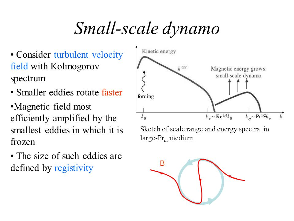 Small-scale dynamo Consider turbulent velocity field with Kolmogorov spectrum Smaller eddies rotate faster Magnetic field most efficiently amplified by the smallest eddies in which it is frozen The size of such eddies are defined by registivity Sketch of scale range and energy spectra in large-Pr m medium B
