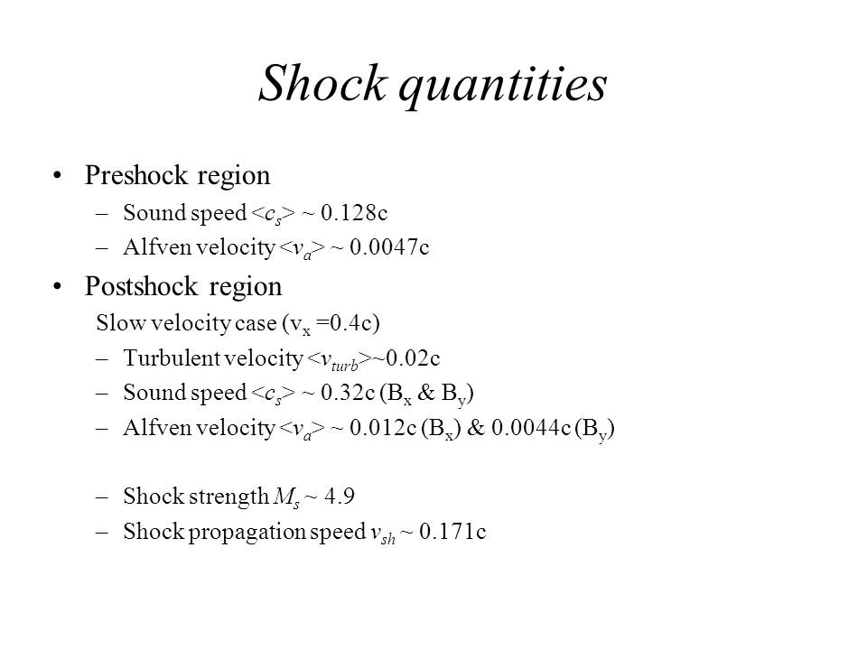 Shock quantities Preshock region –Sound speed ~ 0.128c –Alfven velocity ~ 0.0047c Postshock region Slow velocity case (v x =0.4c) –Turbulent velocity ~0.02c –Sound speed ~ 0.32c (B x & B y ) –Alfven velocity ~ 0.012c (B x ) & 0.0044c (B y ) –Shock strength M s ~ 4.9 –Shock propagation speed v sh ~ 0.171c