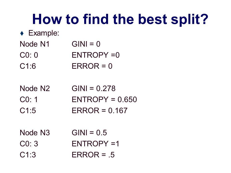 Comparison among Splitting Criteria For a 2-class problem: Figure taken from text book (Tan, Steinbach, Kumar) ImpurityImpurity